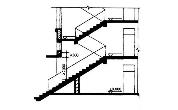 楼梯设计规范图片-最新楼梯设计规范图片大全